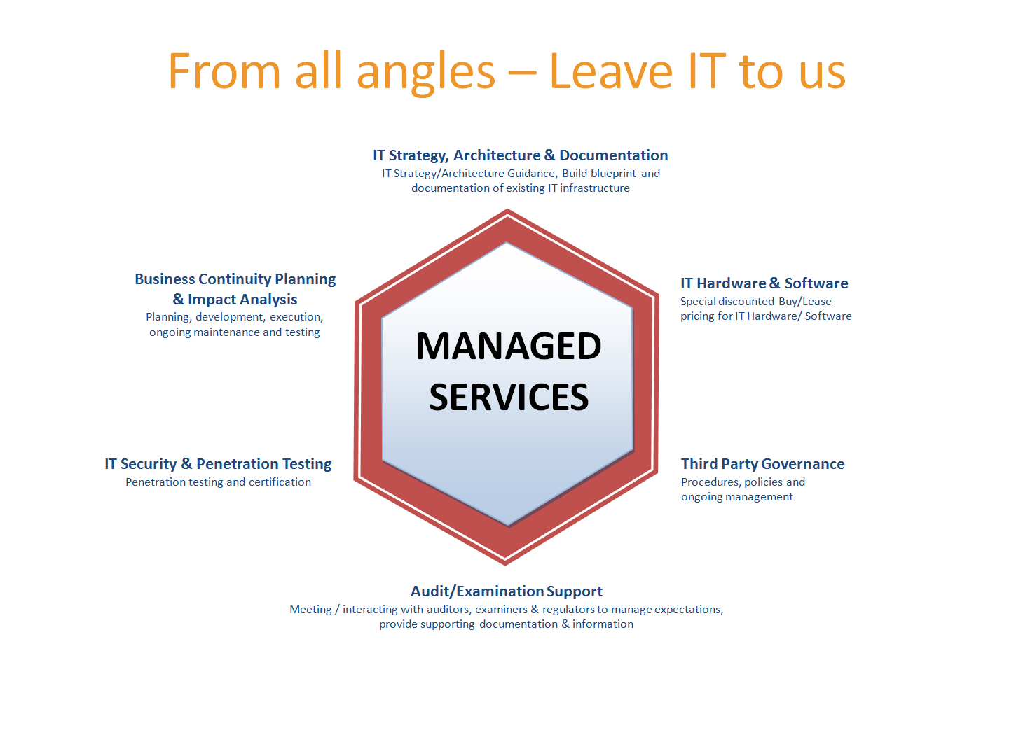 myTECQ Tech's Managed IT Services-b